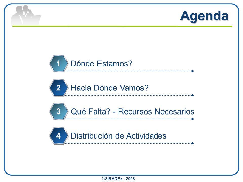 ©SIRADEx - 2008 Agenda Dónde Estamos? 1 Hacia Dónde Vamos? 2 Qué Falta? - Recursos Necesarios 3 Distribución de Actividades 4