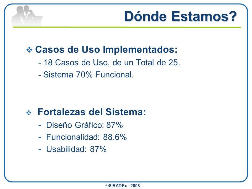 Dónde Estamos? Casos de Uso Implementados: - 18 Casos de Uso, de un Total de 25. - Sistema 70% Funcional. Fortalezas del Sistema: - Diseño Gráfico: 87