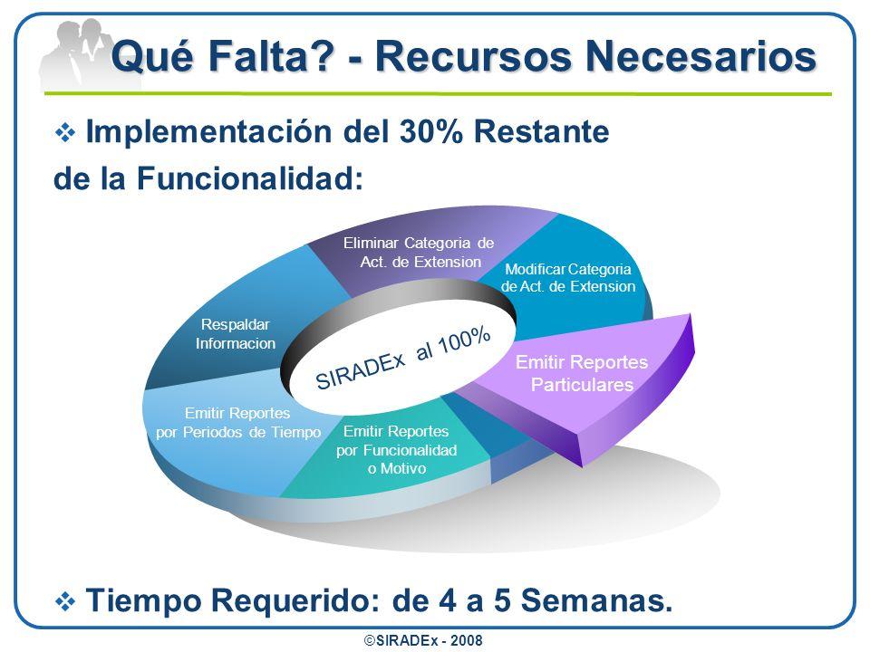 Implementación Exitosa Servidor y Herramientas (Pruebas) Compromiso (Miembros del Equipo) Feedback (Profesores y Clientes) ©SIRADEx - 2008 Qué Falta.