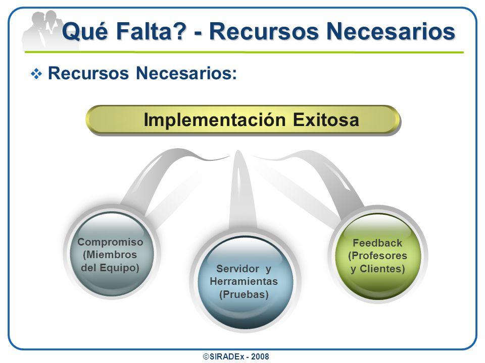 Implementación Exitosa Servidor y Herramientas (Pruebas) Compromiso (Miembros del Equipo) Feedback (Profesores y Clientes) ©SIRADEx - 2008 Qué Falta?