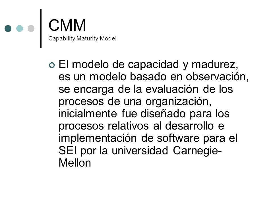 CMM Capability Maturity Model El modelo de capacidad y madurez, es un modelo basado en observación, se encarga de la evaluación de los procesos de una
