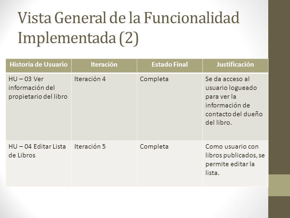 Vista General de la Funcionalidad Implementada (2) Historia de UsuarioIteraciónEstado FinalJustificación HU – 03 Ver información del propietario del l