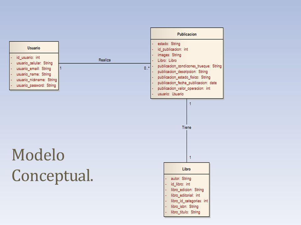 Arquitectura del Sistema: Vista de Módulos Por Capas