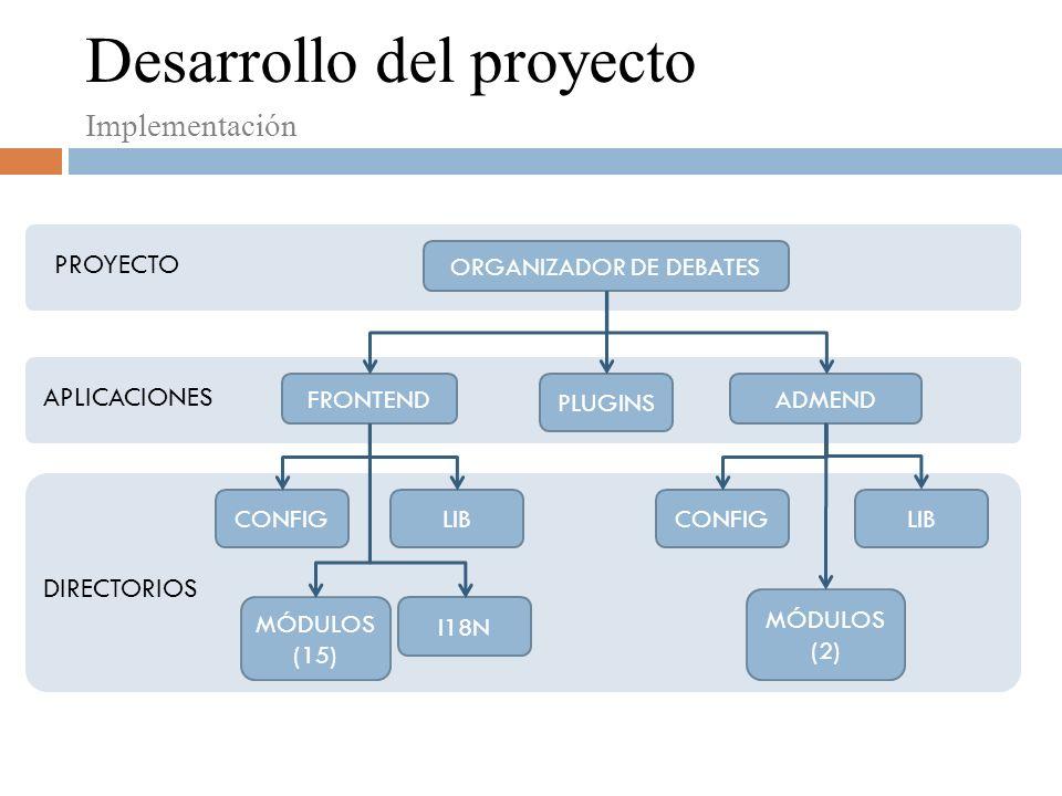 Desarrollo del proyecto Implementación PROYECTO ORGANIZADOR DE DEBATES DIRECTORIOS CONFIG MÓDULOS (2) LIBCONFIG I18N MÓDULOS (15) LIB APLICACIONES ADMENDFRONTEND PLUGINS
