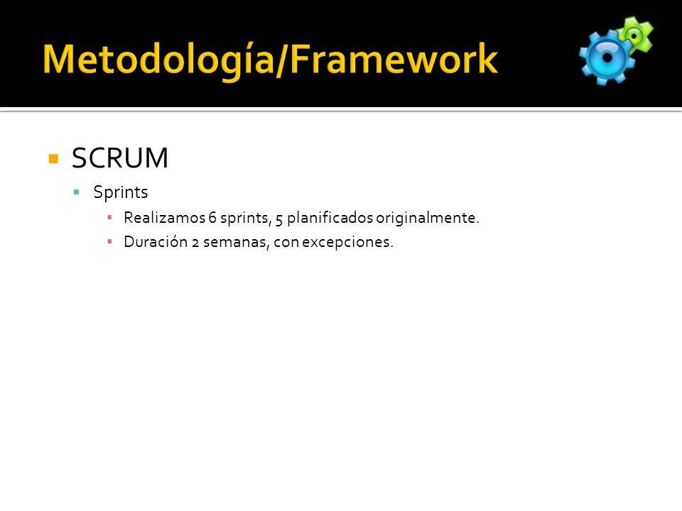 Al terminar un Sprint: Programa ejecutable con la funcionalidad pactada.