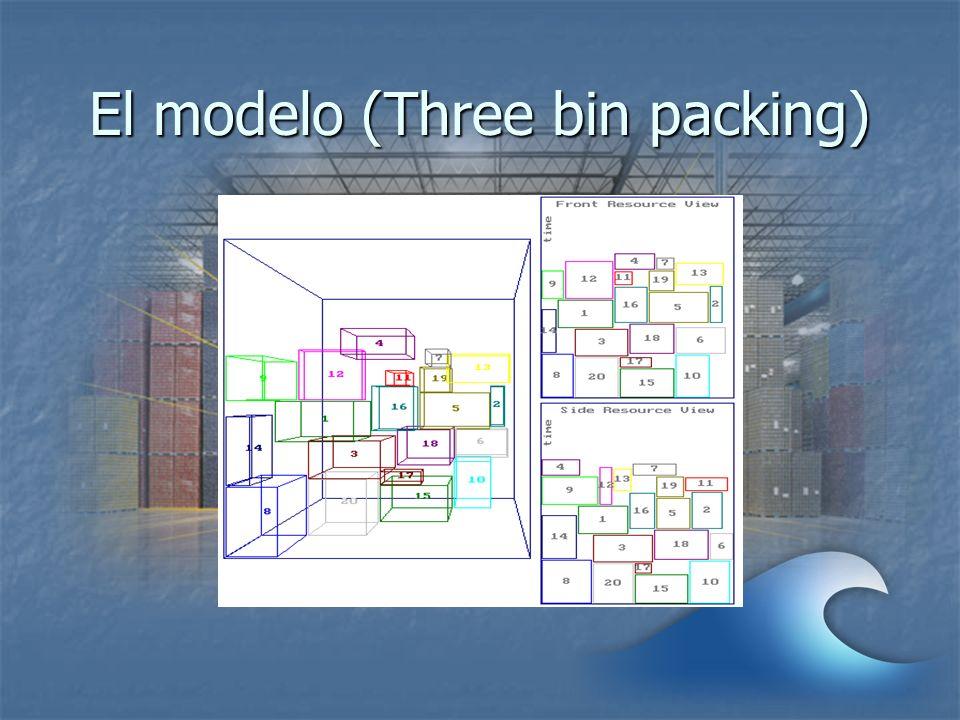 El modelo (Three bin packing)