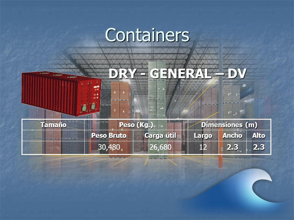 Containers MINI - DRY - GENERAL Tamaño Peso (Kg.) Dimensiones (m) Peso Bruto Carga útil LargoAnchoAlto 24,00021,8005.92.32.3