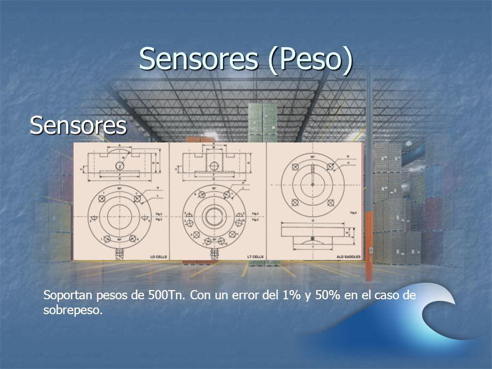 Sensores Soportan pesos de 500Tn. Con un error del 1% y 50% en el caso de sobrepeso.