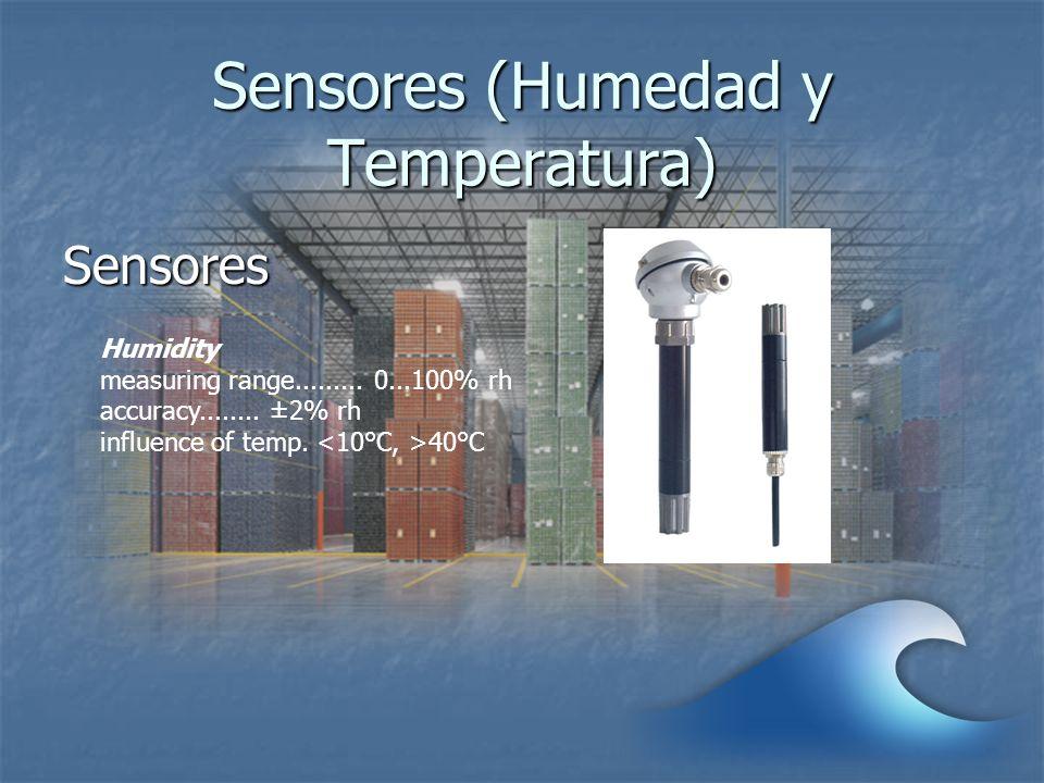 Sensores (Humedad y Temperatura) Sensores Humidity measuring range......... 0...100% rh accuracy........ ±2% rh influence of temp. 40°C