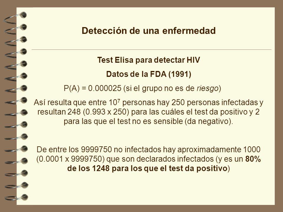 Detección de una enfermedad Test Elisa para detectar HIV Datos de la FDA (1991) P(A) = 0.000025 (si el grupo no es de riesgo) Así resulta que entre 10