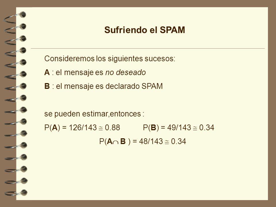 Sufriendo el SPAM Consideremos los siguientes sucesos: A : el mensaje es no deseado B : el mensaje es declarado SPAM se pueden estimar,entonces : P(A)