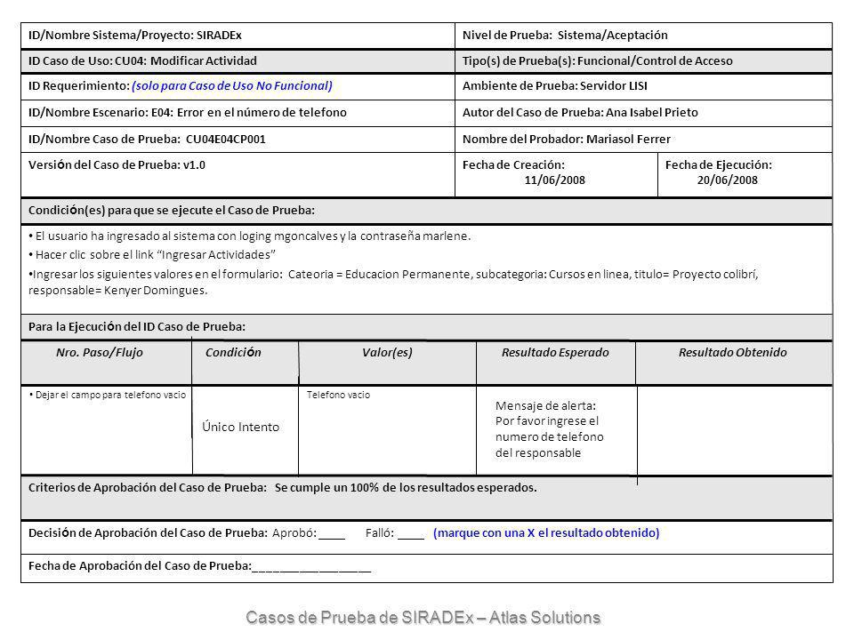 ID/Nombre Sistema/Proyecto: SIRADExNivel de Prueba: Sistema/Aceptación ID Caso de Uso: CU04: Modificar ActividadTipo(s) de Prueba(s): Funcional/Control de Acceso ID Requerimiento: (solo para Caso de Uso No Funcional)Ambiente de Prueba: Servidor LISI ID/Nombre Escenario: E04: Error en el número de telefonoAutor del Caso de Prueba: Ana Isabel Prieto ID/Nombre Caso de Prueba: CU04E04CP001Nombre del Probador: Mariasol Ferrer Versi ó n del Caso de Prueba: v1.0Fecha de Creación: 11/06/2008 Fecha de Ejecución: 20/06/2008 Condici ó n(es) para que se ejecute el Caso de Prueba: El usuario ha ingresado al sistema con loging mgoncalves y la contraseña marlene.