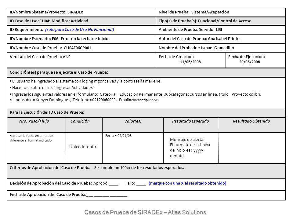 ID/Nombre Sistema/Proyecto: SIRADExNivel de Prueba: Sistema/Aceptación ID Caso de Uso: CU04: Modificar ActividadTipo(s) de Prueba(s): Funcional/Control de Acceso ID Requerimiento: (solo para Caso de Uso No Funcional)Ambiente de Prueba: Servidor LISI ID/Nombre Escenario: E06: Error en la fecha de inicioAutor del Caso de Prueba: Ana Isabel Prieto ID/Nombre Caso de Prueba: CU04E06CP001Nombre del Probador: Ismael Granadillo Versi ó n del Caso de Prueba: v1.0Fecha de Creación: 11/06/2008 Fecha de Ejecución: 20/06/2008 Condici ó n(es) para que se ejecute el Caso de Prueba: El usuario ha ingresado al sistema con loging mgoncalves y la contraseña marlene.