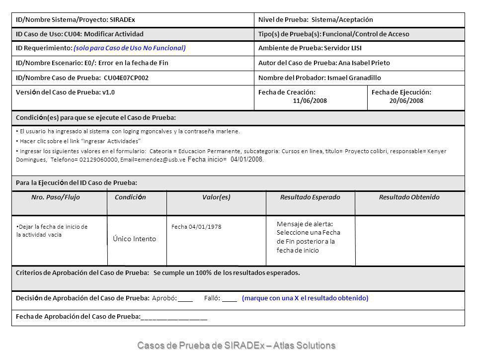 ID/Nombre Sistema/Proyecto: SIRADExNivel de Prueba: Sistema/Aceptación ID Caso de Uso: CU04: Modificar ActividadTipo(s) de Prueba(s): Funcional/Control de Acceso ID Requerimiento: (solo para Caso de Uso No Funcional)Ambiente de Prueba: Servidor LISI ID/Nombre Escenario: E0/: Error en la fecha de FinAutor del Caso de Prueba: Ana Isabel Prieto ID/Nombre Caso de Prueba: CU04E07CP002Nombre del Probador: Ismael Granadillo Versi ó n del Caso de Prueba: v1.0Fecha de Creación: 11/06/2008 Fecha de Ejecución: 20/06/2008 Condici ó n(es) para que se ejecute el Caso de Prueba: El usuario ha ingresado al sistema con loging mgoncalves y la contraseña marlene.