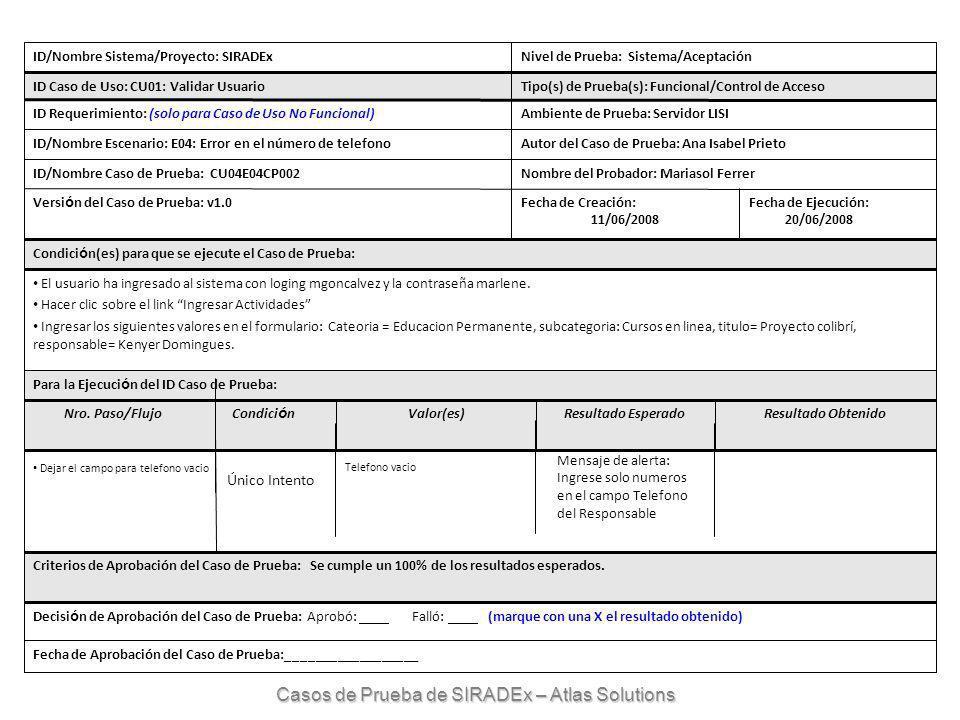 ID/Nombre Sistema/Proyecto: SIRADExNivel de Prueba: Sistema/Aceptación ID Caso de Uso: CU01: Validar UsuarioTipo(s) de Prueba(s): Funcional/Control de Acceso ID Requerimiento: (solo para Caso de Uso No Funcional)Ambiente de Prueba: Servidor LISI ID/Nombre Escenario: E04: Error en el número de telefonoAutor del Caso de Prueba: Ana Isabel Prieto ID/Nombre Caso de Prueba: CU04E04CP002Nombre del Probador: Mariasol Ferrer Versi ó n del Caso de Prueba: v1.0Fecha de Creación: 11/06/2008 Fecha de Ejecución: 20/06/2008 Condici ó n(es) para que se ejecute el Caso de Prueba: El usuario ha ingresado al sistema con loging mgoncalvez y la contraseña marlene.