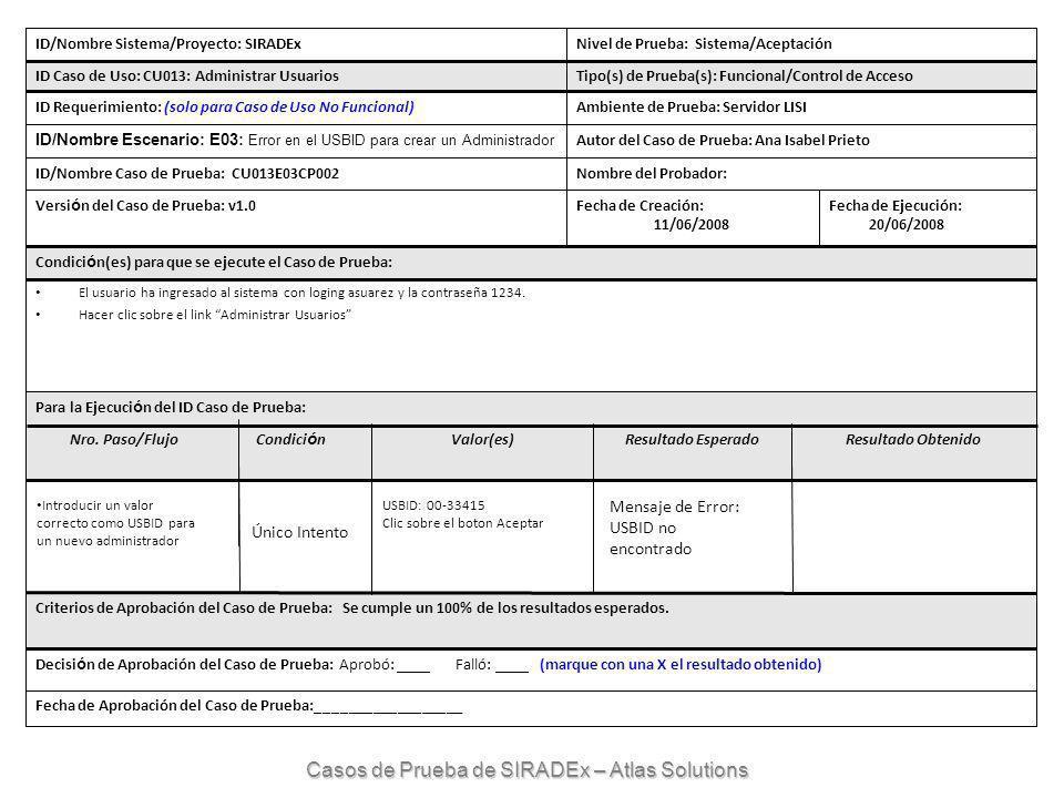 ID/Nombre Sistema/Proyecto: SIRADExNivel de Prueba: Sistema/Aceptación ID Caso de Uso: CU013: Administrar UsuariosTipo(s) de Prueba(s): Funcional/Control de Acceso ID Requerimiento: (solo para Caso de Uso No Funcional)Ambiente de Prueba: Servidor LISI ID/Nombre Escenario: E03: Error en el USBID para crear un Administrador Autor del Caso de Prueba: Ana Isabel Prieto ID/Nombre Caso de Prueba: CU013E03CP002Nombre del Probador: Versi ó n del Caso de Prueba: v1.0Fecha de Creación: 11/06/2008 Fecha de Ejecución: 20/06/2008 Condici ó n(es) para que se ejecute el Caso de Prueba: El usuario ha ingresado al sistema con loging asuarez y la contraseña 1234.