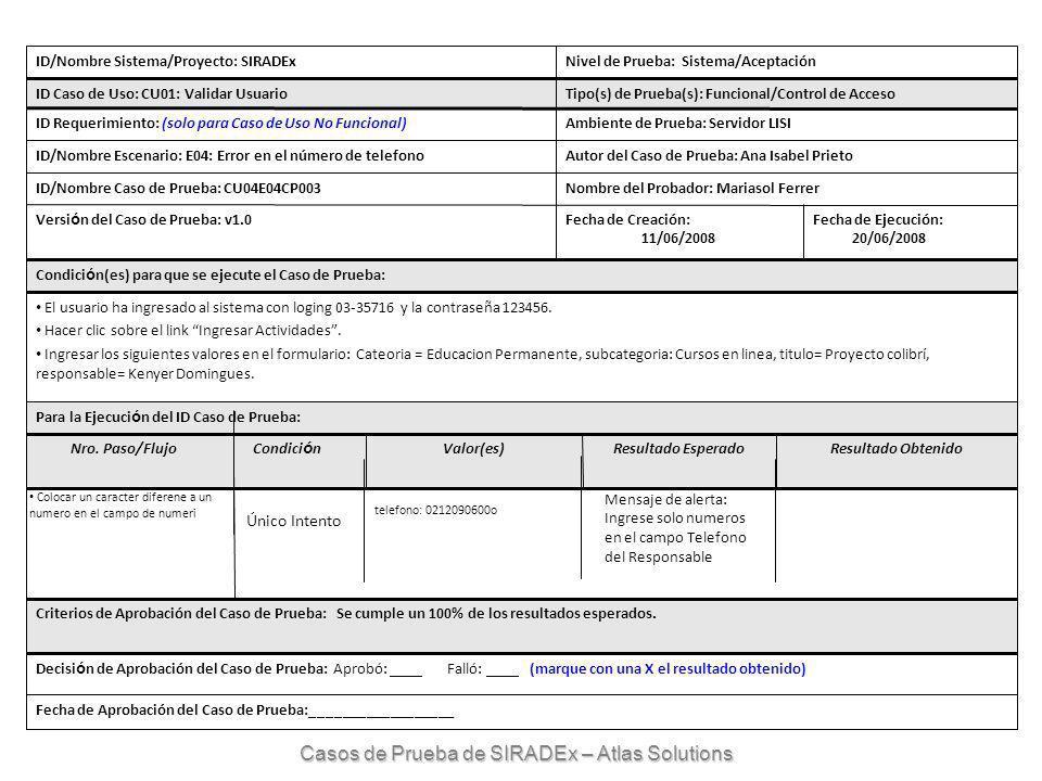 ID/Nombre Sistema/Proyecto: SIRADExNivel de Prueba: Sistema/Aceptación ID Caso de Uso: CU04: Modificar ActividadTipo(s) de Prueba(s): Funcional/Control de Acceso ID Requerimiento: (solo para Caso de Uso No Funcional)Ambiente de Prueba: Servidor LISI ID/Nombre Escenario: E06: Error en la fecha de inicioAutor del Caso de Prueba: Ana Isabel Prieto ID/Nombre Caso de Prueba: CU04E06CP004Nombre del Probador: Ismael Granadillo Versi ó n del Caso de Prueba: v1.0Fecha de Creación: 11/06/2008 Fecha de Ejecución: 20/06/2008 Condici ó n(es) para que se ejecute el Caso de Prueba: El usuario ha ingresado al sistema con loging 03-35716 y la contraseña 123456.