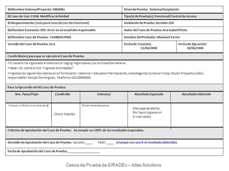ID/Nombre Sistema/Proyecto: SIRADExNivel de Prueba: Sistema/Aceptación ID Caso de Uso: CU04: Modificar ActividadTipo(s) de Prueba(s): Funcional/Control de Acceso ID Requerimiento: (solo para Caso de Uso No Funcional)Ambiente de Prueba: Servidor LISI ID/Nombre Escenario: E05: Error en el email del responsableAutor del Caso de Prueba: Ana Isabel Prieto ID/Nombre Caso de Prueba: CU04E05CP001Nombre del Probador: Mariasol Ferrer Versi ó n del Caso de Prueba: v1.0Fecha de Creación: 11/06/2008 Fecha de Ejecución: 20/06/2008 Condici ó n(es) para que se ejecute el Caso de Prueba: El usuario ha ingresado al sistema con loging mgoncalves y la contraseña marlene.
