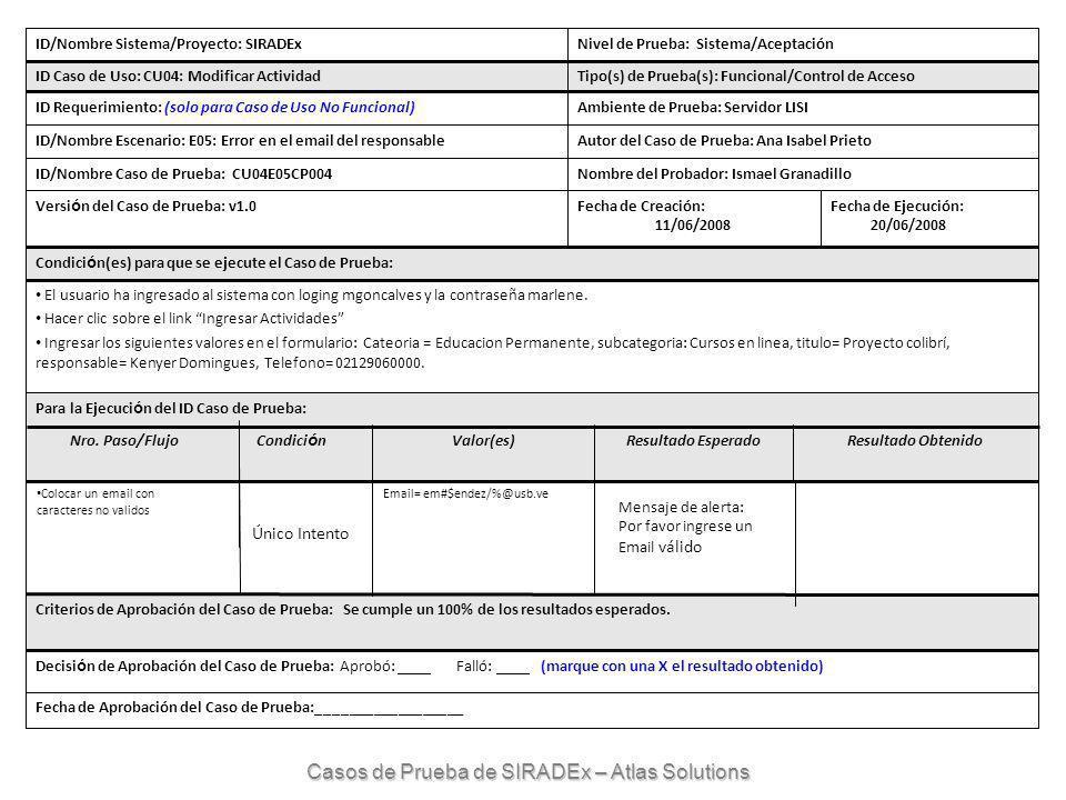 ID/Nombre Sistema/Proyecto: SIRADExNivel de Prueba: Sistema/Aceptación ID Caso de Uso: CU04: Modificar ActividadTipo(s) de Prueba(s): Funcional/Control de Acceso ID Requerimiento: (solo para Caso de Uso No Funcional)Ambiente de Prueba: Servidor LISI ID/Nombre Escenario: E05: Error en el email del responsableAutor del Caso de Prueba: Ana Isabel Prieto ID/Nombre Caso de Prueba: CU04E05CP004Nombre del Probador: Ismael Granadillo Versi ó n del Caso de Prueba: v1.0Fecha de Creación: 11/06/2008 Fecha de Ejecución: 20/06/2008 Condici ó n(es) para que se ejecute el Caso de Prueba: El usuario ha ingresado al sistema con loging mgoncalves y la contraseña marlene.