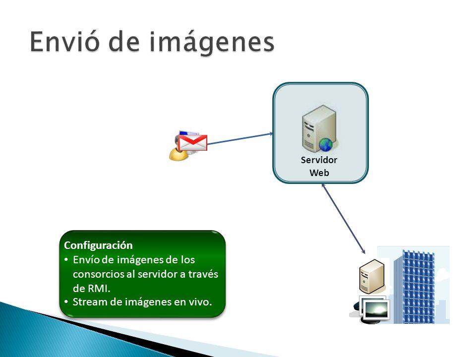 Servidor Web Configuración Envío de imágenes de los consorcios al servidor a través de RMI. Stream de imágenes en vivo. Configuración Envío de imágene