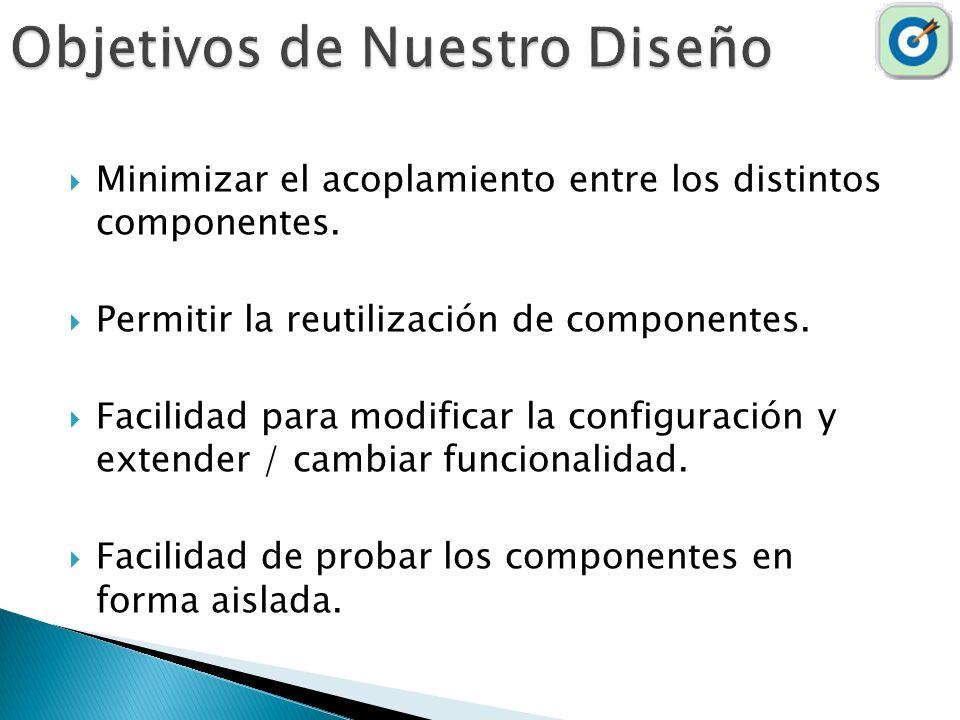 Minimizar el acoplamiento entre los distintos componentes. Permitir la reutilización de componentes. Facilidad para modificar la configuración y exten