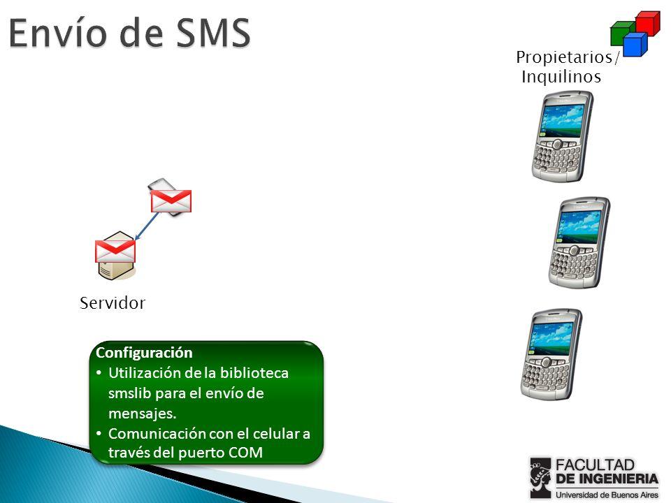 Propietarios/ Inquilinos Servidor Configuración Utilización de la biblioteca smslib para el envío de mensajes. Comunicación con el celular a través de