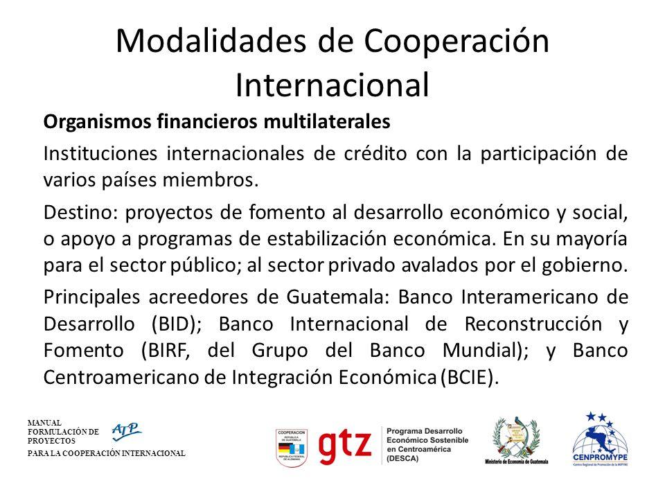 MANUAL FORMULACIÓN DE PROYECTOS PARA LA COOPERACIÓN INTERNACIONAL Modalidades de Cooperación Internacional Organismos financieros multilaterales Insti