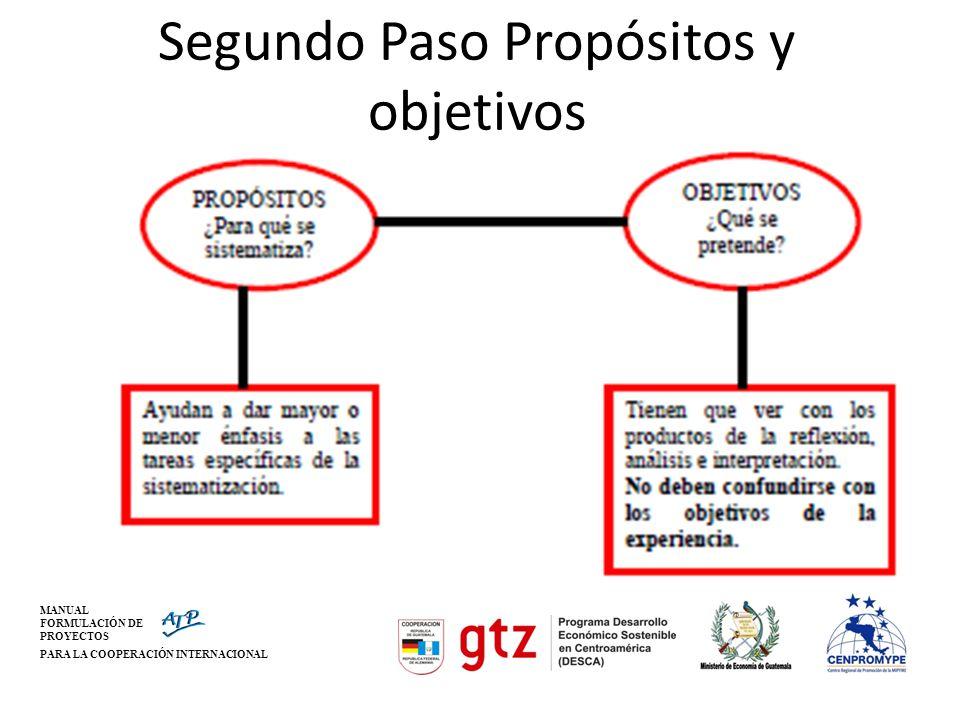 MANUAL FORMULACIÓN DE PROYECTOS PARA LA COOPERACIÓN INTERNACIONAL Segundo Paso Propósitos y objetivos