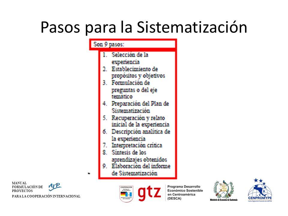 MANUAL FORMULACIÓN DE PROYECTOS PARA LA COOPERACIÓN INTERNACIONAL Primer Paso Selección de la Experiencia