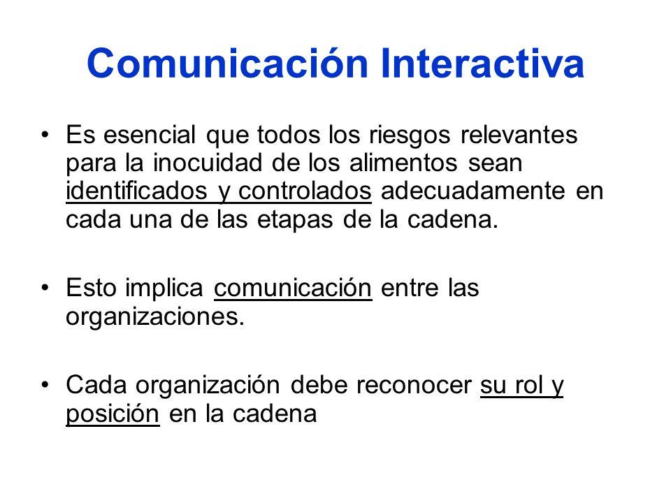 Comunicación Interactiva Es esencial que todos los riesgos relevantes para la inocuidad de los alimentos sean identificados y controlados adecuadament