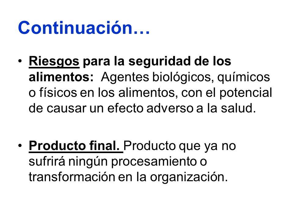 Continuación… Riesgos para la seguridad de los alimentos: Agentes biológicos, químicos o físicos en los alimentos, con el potencial de causar un efect