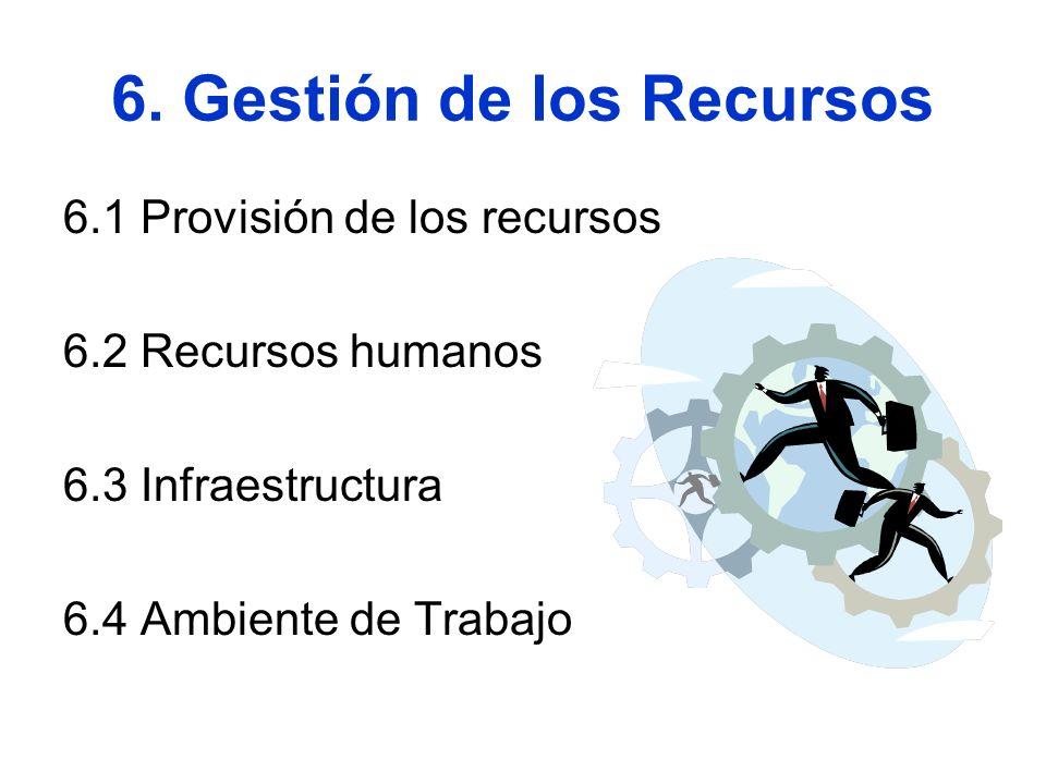 6. Gestión de los Recursos 6.1 Provisión de los recursos 6.2 Recursos humanos 6.3 Infraestructura 6.4 Ambiente de Trabajo