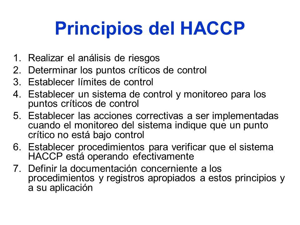 Principios del HACCP 1.Realizar el análisis de riesgos 2.Determinar los puntos críticos de control 3.Establecer límites de control 4.Establecer un sis