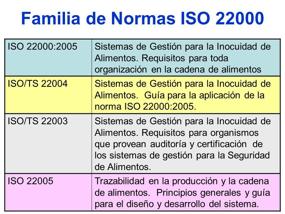 Familia de Normas ISO 22000 ISO 22000:2005Sistemas de Gestión para la Inocuidad de Alimentos. Requisitos para toda organización en la cadena de alimen