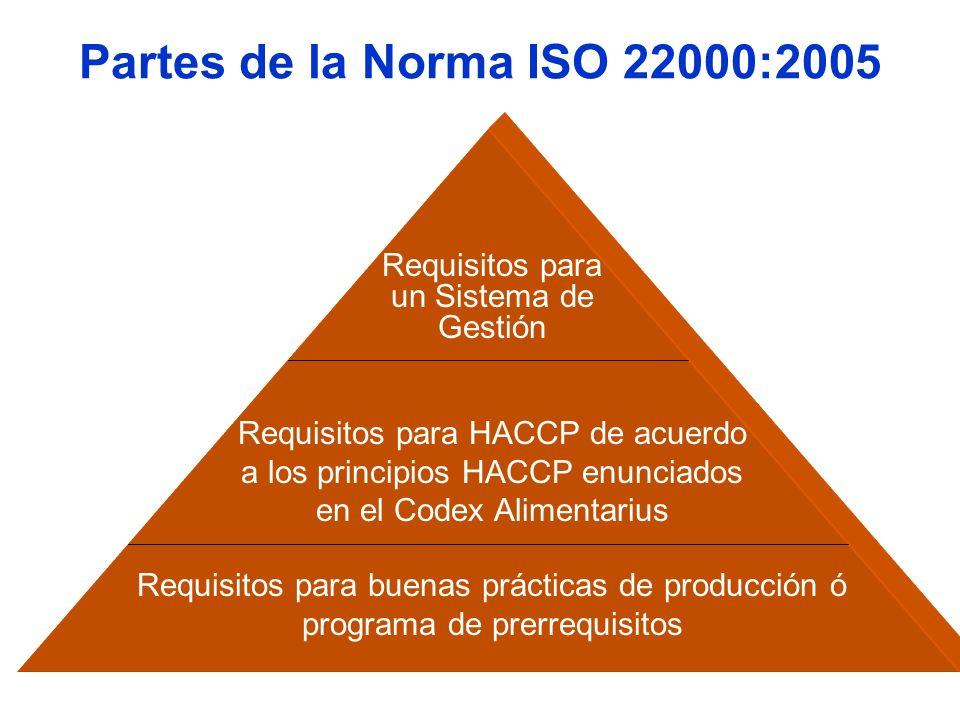 Partes de la Norma ISO 22000:2005 Requisitos para buenas prácticas de producción ó programa de prerrequisitos Requisitos para HACCP de acuerdo a los p