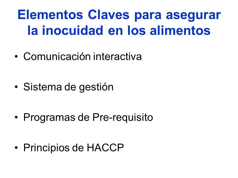 Elementos Claves para asegurar la inocuidad en los alimentos Comunicación interactiva Sistema de gestión Programas de Pre-requisito Principios de HACC