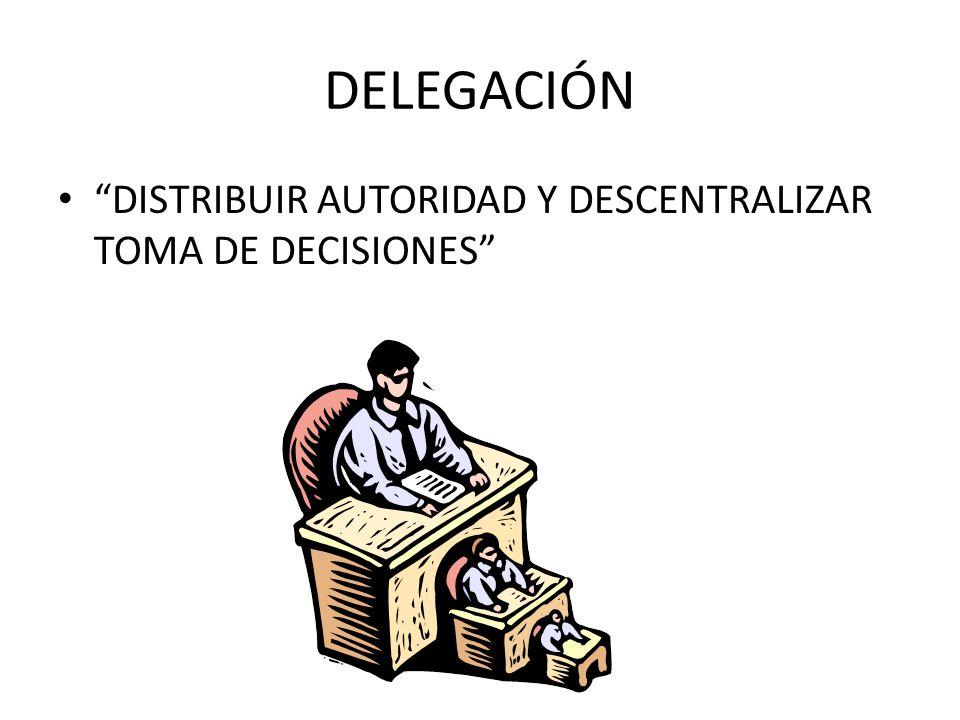 DELEGACIÓN DISTRIBUIR AUTORIDAD Y DESCENTRALIZAR TOMA DE DECISIONES