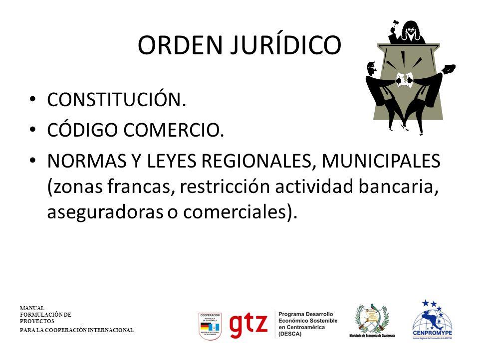 ORDEN JURÍDICO CONSTITUCIÓN. CÓDIGO COMERCIO. NORMAS Y LEYES REGIONALES, MUNICIPALES (zonas francas, restricción actividad bancaria, aseguradoras o co