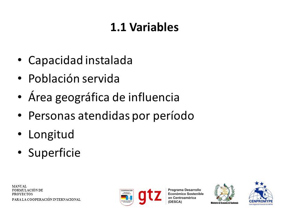 1.1 Variables Capacidad instalada Población servida Área geográfica de influencia Personas atendidas por período Longitud Superficie MANUAL FORMULACIÓ