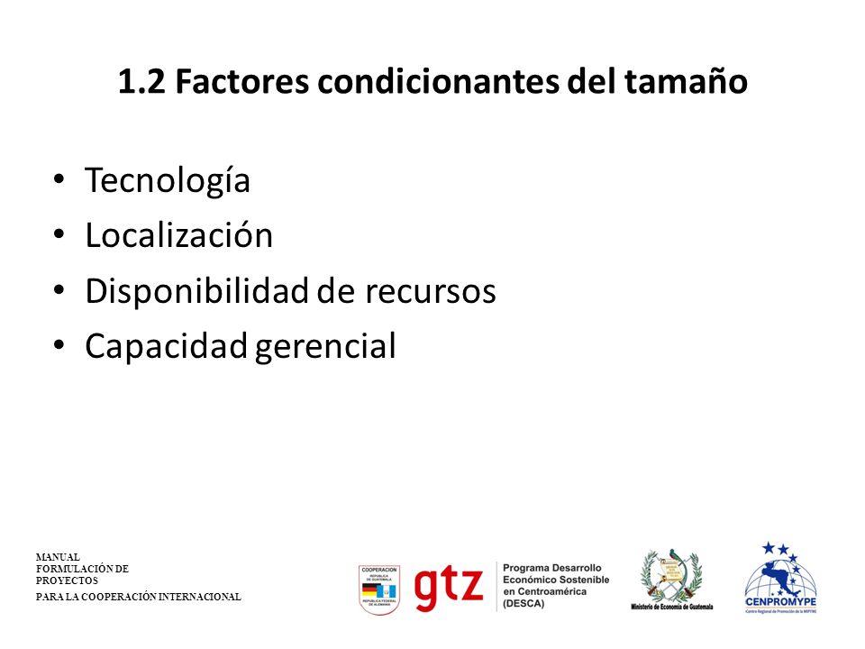 1.2 Factores condicionantes del tamaño Tecnología Localización Disponibilidad de recursos Capacidad gerencial MANUAL FORMULACIÓN DE PROYECTOS PARA LA