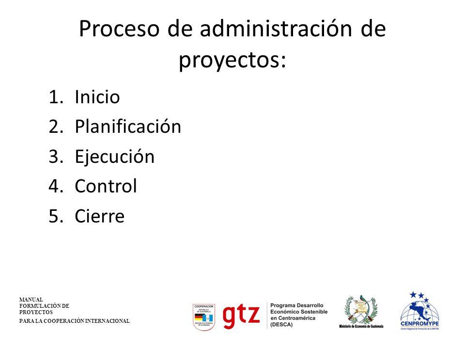 Proceso de administración de proyectos: 1.Inicio 2.Planificación 3.Ejecución 4.Control 5.Cierre MANUAL FORMULACIÓN DE PROYECTOS PARA LA COOPERACIÓN IN