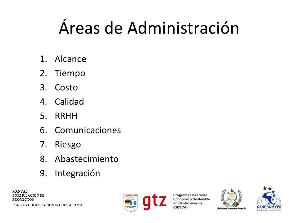 Áreas de Administración 1.Alcance 2.Tiempo 3.Costo 4.Calidad 5.RRHH 6.Comunicaciones 7.Riesgo 8.Abastecimiento 9.Integración MANUAL FORMULACIÓN DE PRO