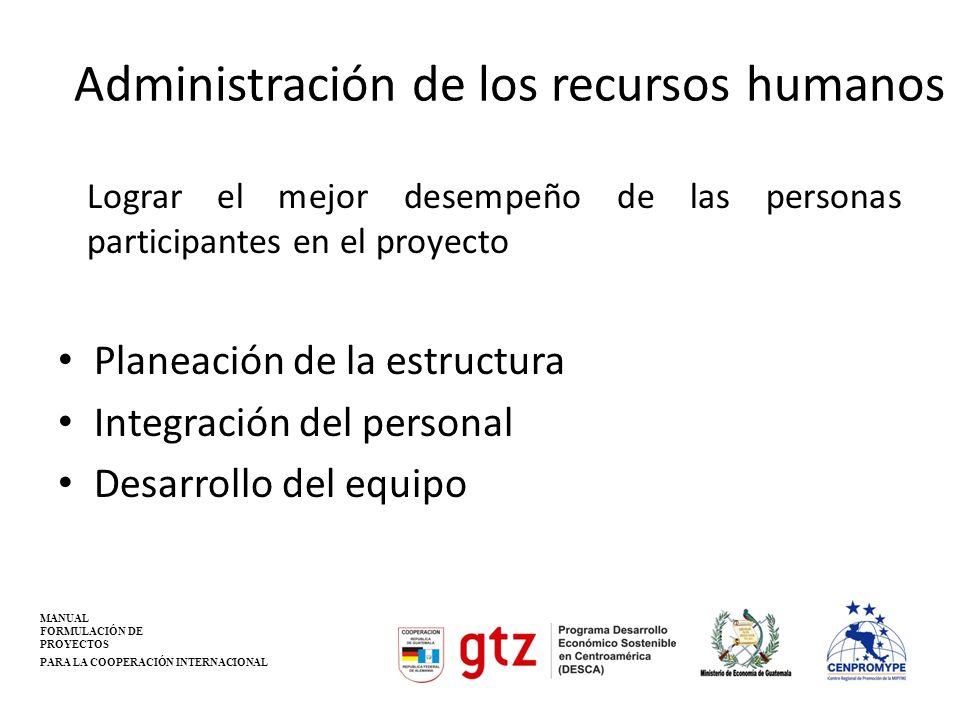 Administración de los recursos humanos Lograr el mejor desempeño de las personas participantes en el proyecto Planeación de la estructura Integración