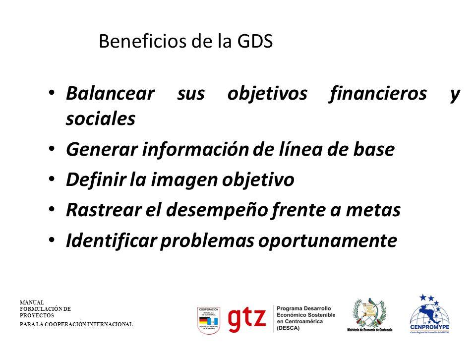 Beneficios de la GDS Balancear sus objetivos financieros y sociales Generar información de línea de base Definir la imagen objetivo Rastrear el desempeño frente a metas Identificar problemas oportunamente MANUAL FORMULACIÓN DE PROYECTOS PARA LA COOPERACIÓN INTERNACIONAL