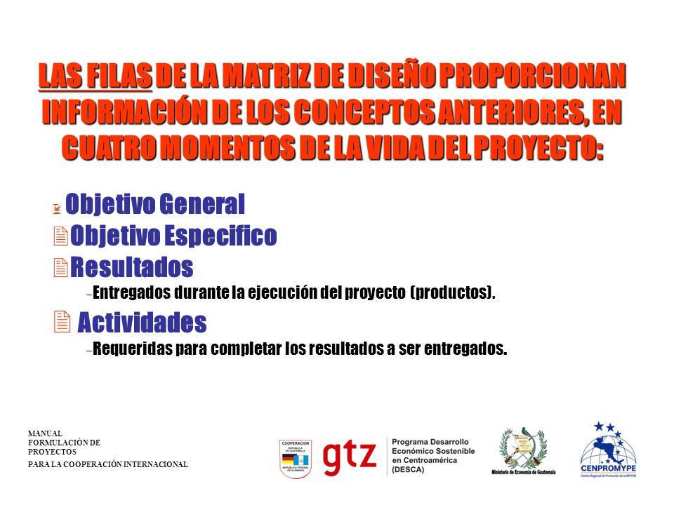 2 Objetivo General 2 Objetivo Especifico 2 Resultados Entregados durante la ejecución del proyecto (productos). 2 Actividades Requeridas para completa