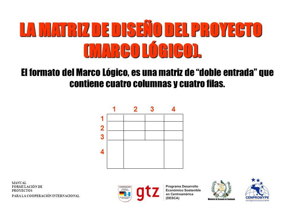 El formato del Marco Lógico, es una matriz de doble entrada que contiene cuatro columnas y cuatro filas. 1234 1 2 3 4 LA MATRIZ DE DISEÑO DEL PROYECTO