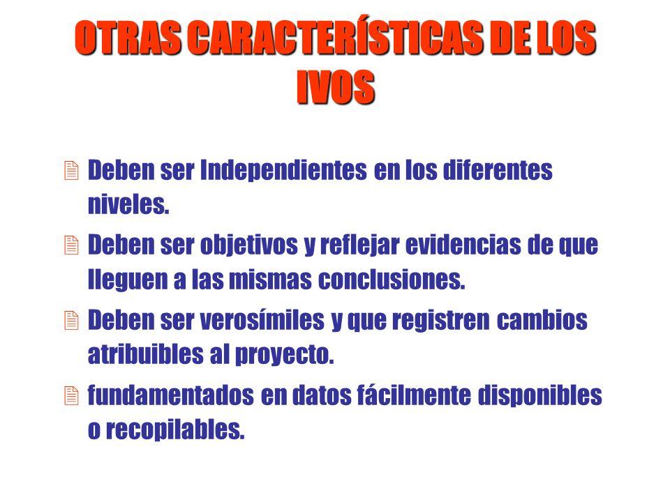 OTRAS CARACTERÍSTICAS DE LOS IVOS 2Deben ser Independientes en los diferentes niveles. 2Deben ser objetivos y reflejar evidencias de que lleguen a las