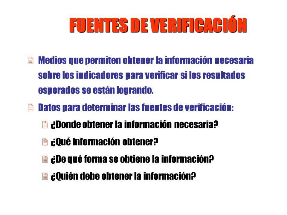 FUENTES DE VERIFICACIÓN 2Medios que permiten obtener la información necesaria sobre los indicadores para verificar si los resultados esperados se está