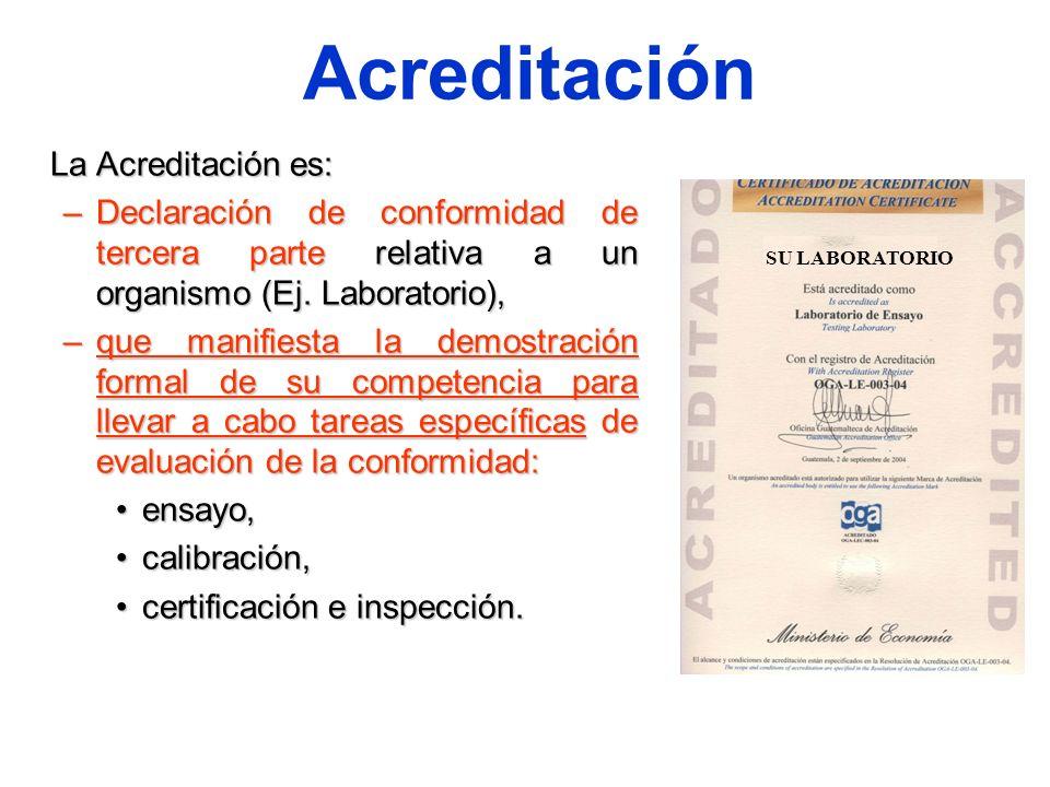 Acreditación La Acreditación es: –Declaración de conformidad de tercera parte relativa a un organismo (Ej. Laboratorio), –que manifiesta la demostraci
