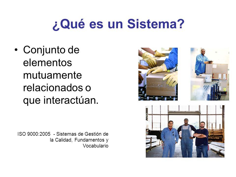 ¿Qué es un Sistema? Conjunto de elementos mutuamente relacionados o que interactúan. ISO 9000:2005 - Sistemas de Gestión de la Calidad, Fundamentos y